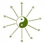 Logo Marlies grün